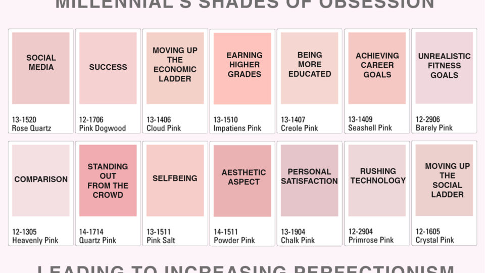 MILLENNIAL'S SHADES OF OBSESSION LEADING TO INCREASING PERFECTIONISM
